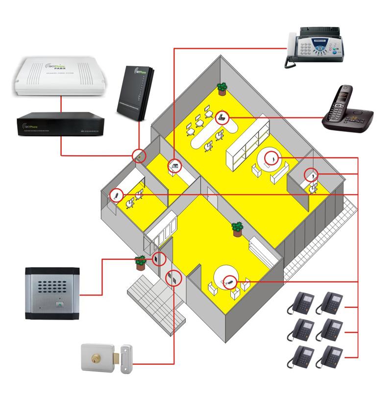 Diagrama de la central y teléfonos skyphone